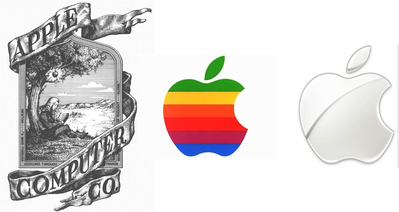 Logos y empresas